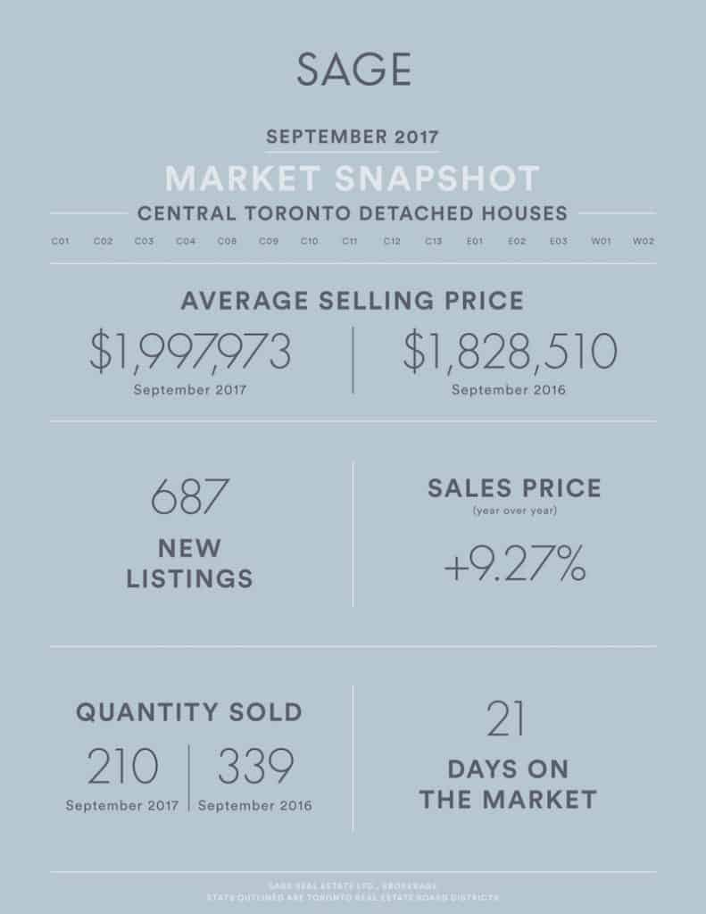 Sage_State_of_the_Market__Detached_Houses_Aug2017
